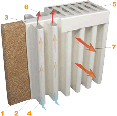 5% off all Electrorad Aeroflow Electric Radiators